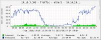 epmp2000_graph_20Mhz.png