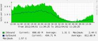 Screenshot at 2012-04-02 11:34:47.png