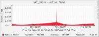 Netflow.png