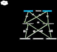 Диаграмма без названия.png