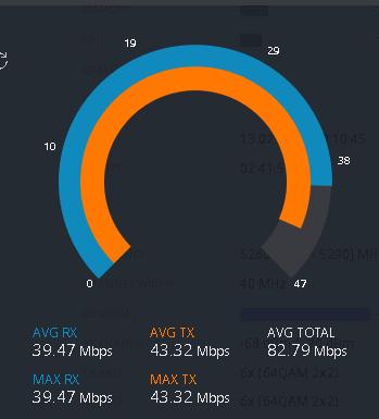 powerbeamAC-500 проблемы с каналом - Ubiquiti Networks