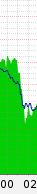 graph_im343453534age.jpg