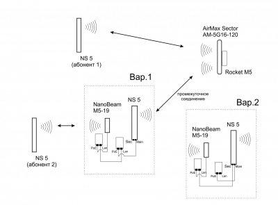 Схема_wi-fi_сети.jpg