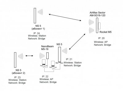 Схема_wi-fi_сети_ред2.jpg