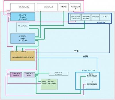 Network+v1.jpg