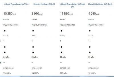Сравнение АС.jpg