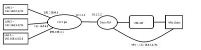 Схема VPN.png