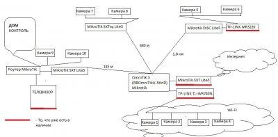 Схема сети 3.jpg