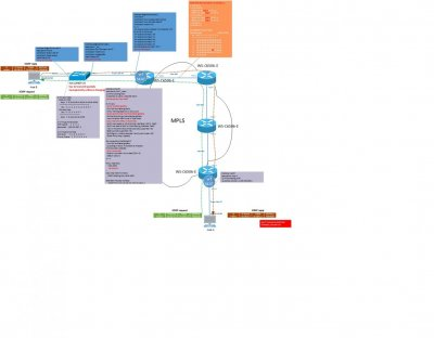QoS_cs6506.jpg