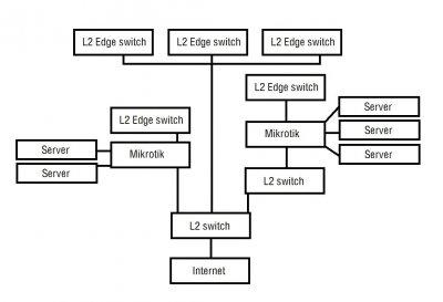 net_scheme.jpg