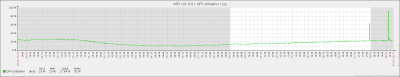 chart_php.thumb.png.29561c6b8db5a21cb9736f70c01ce1c8.png