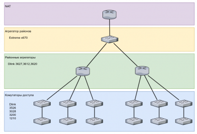 5af40da3ea4b3_IPv6(6).thumb.png.9e48fd9d43631d0d266449bf3eb46b4d.png