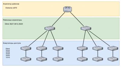 5af40da77fb8b_IPv6(4).thumb.png.e06324885b096e8301534212fa5dc1c4.png