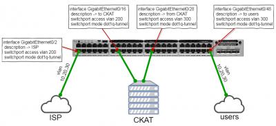 CKAT2.thumb.png.bad43392d6a5186cf867501c22f58ca7.png
