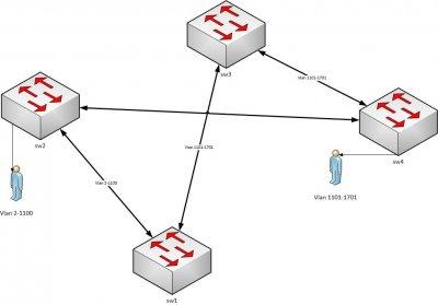 Схема vlan.jpg