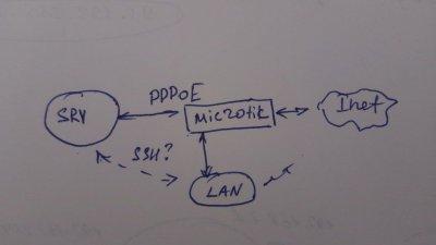 scheme_lan_ppoe.jpg