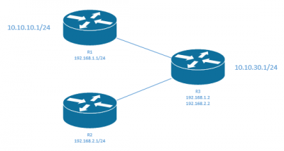 ospf-filter.thumb.PNG.84f5c430cf5e3c76913dbbef4b60aede.PNG