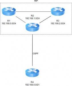 network.thumb.jpg.0fde4400176cc1b77dd762e7d55e47d7.jpg