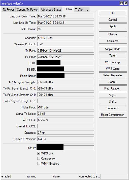 NetBox 5 RB911G-5HPacD-NB + mANT30 PA 37 км  - Mikrotik