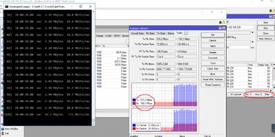 TCP_duplex_810+160Mbps_2x80MHz_6ms.PNG