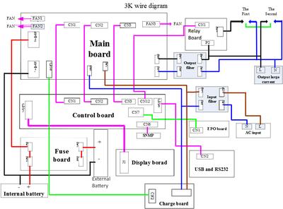 ИБП 3KVA в основном состоит из следующих компонентов печатной платы.png