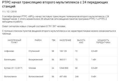 data_DTV.jpg
