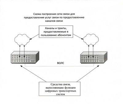 Схема связи_.jpg