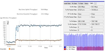 TCP_traffic_test+live_.png