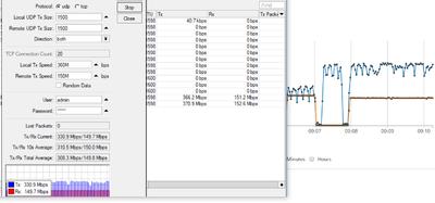 Force 300 CSM_80MHz_UDP_370+150M_10km.png