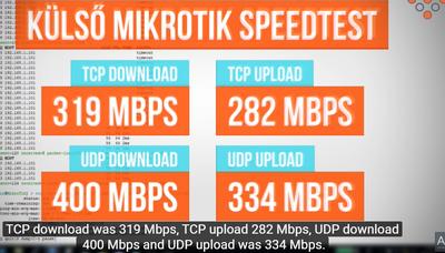 LigoPTP RapidFire 5-N _80 MHz_12km.png