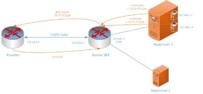 network.thumb.png.82ed26caa0522059eb81bf3ac92f2466.png