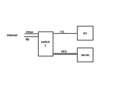 switch7pcserv_f-nag.jpg