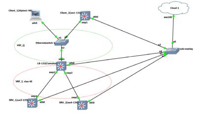 topology.thumb.png.71e27937ac2ecf809b12db5735da7ef1.png