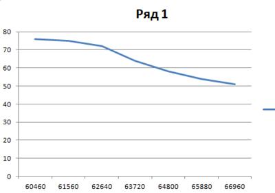 Поглощение О2.PNG